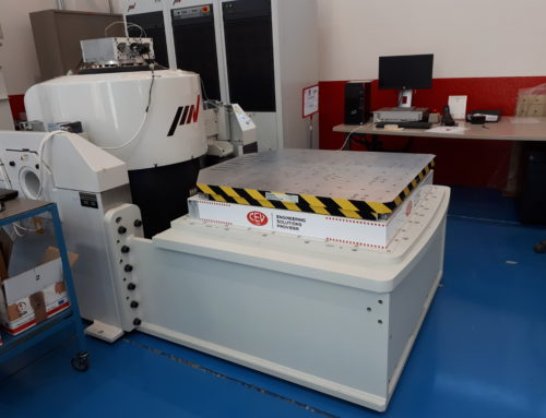 Vibration test: more precise than ever in cevlab
